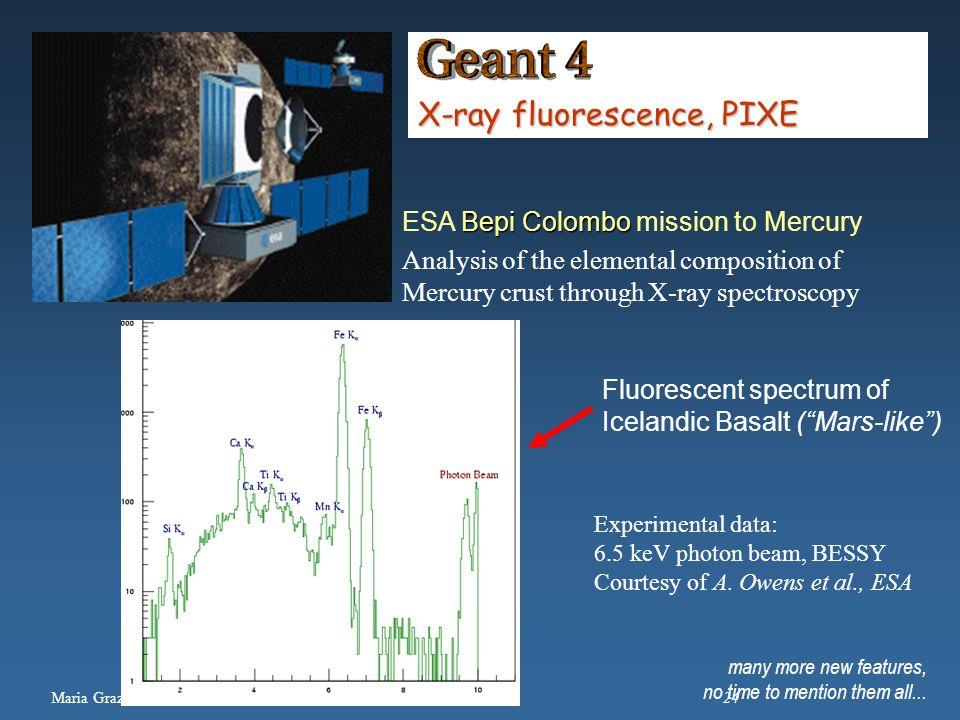 Maria Grazia Pia, INFN Genova 24 Fluorescent spectrum of Icelandic Basalt (Mars-like) Experimental data: 6.5 keV photon beam, BESSY Courtesy of A. Owe