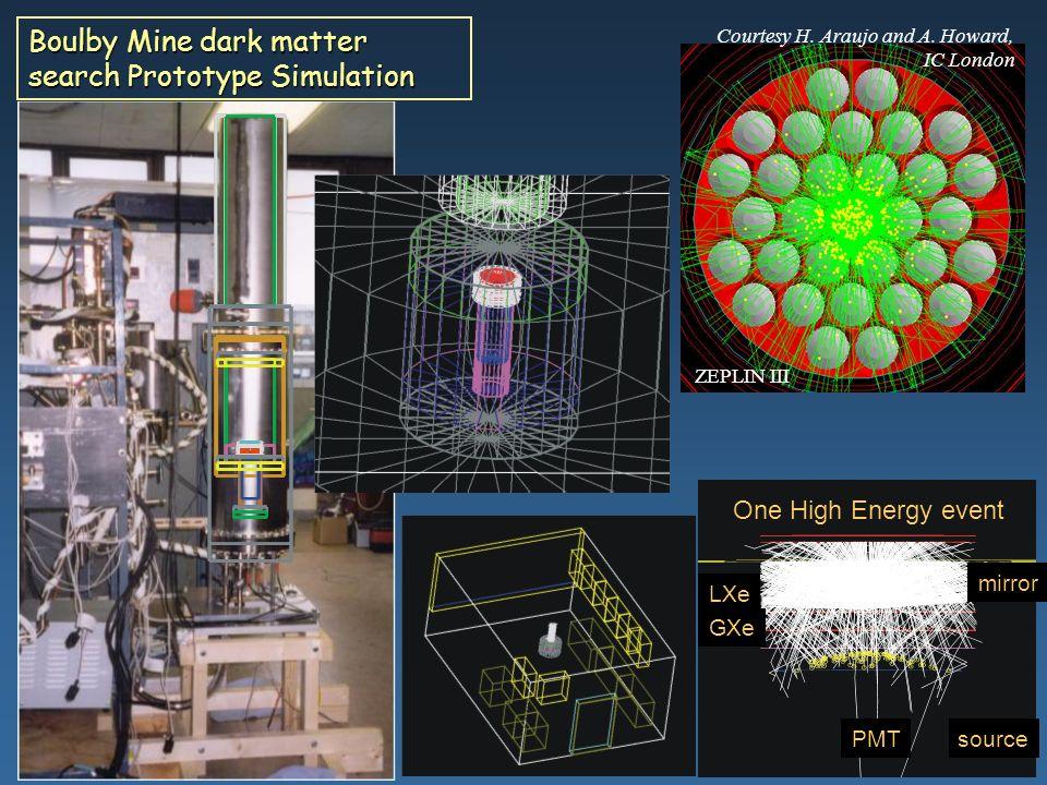 Maria Grazia Pia, INFN Genova 29 Boulby Mine dark matter search Prototype Simulation LXe GXe PMT mirror source One High Energy event Courtesy H. Arauj