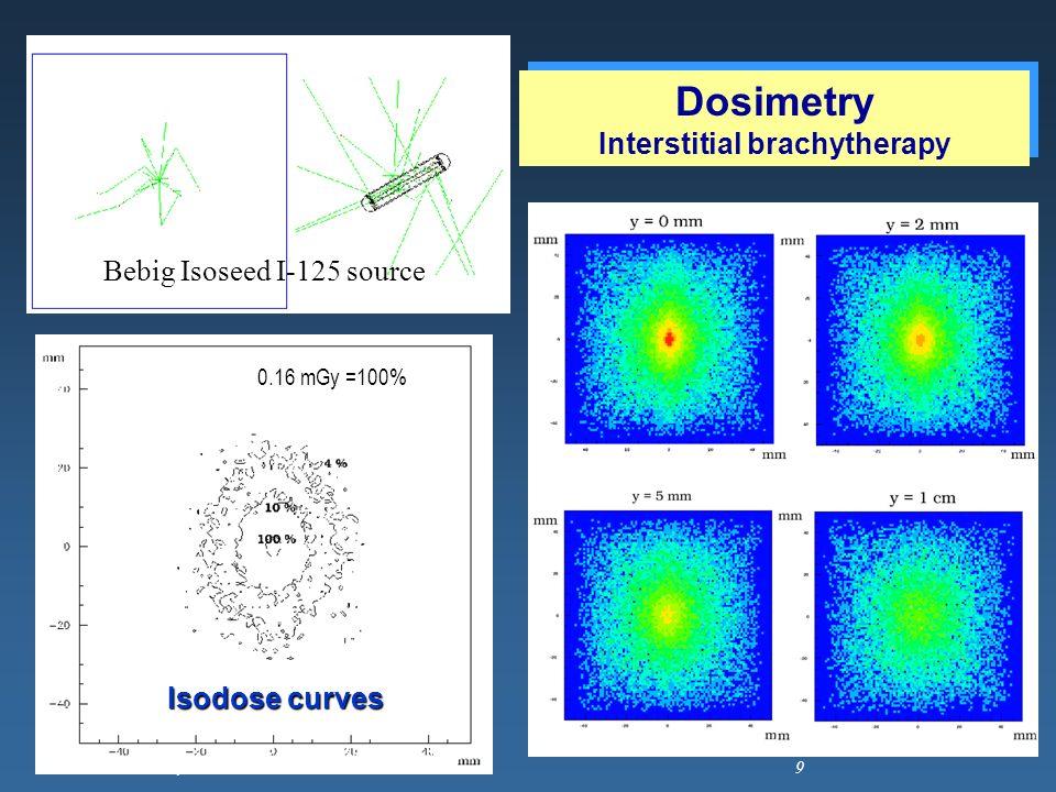 Maria Grazia Pia, INFN Genova 9 Dosimetry Interstitial brachytherapy Dosimetry Interstitial brachytherapy Bebig Isoseed I-125 source 0.16 mGy =100% Is