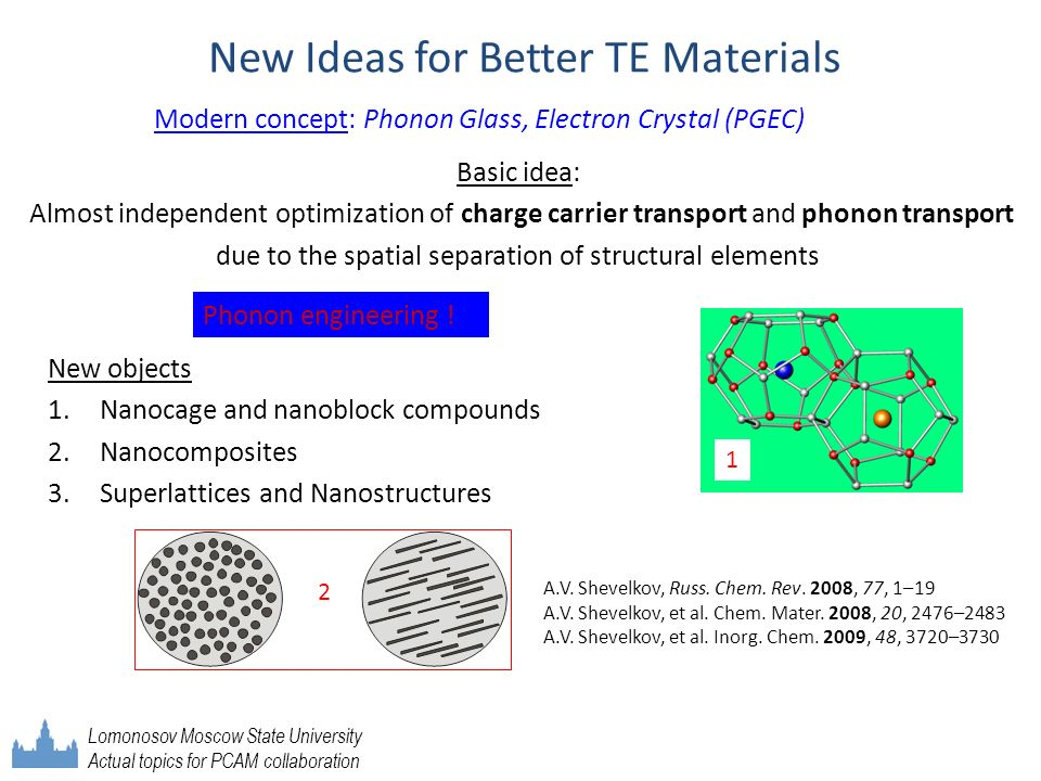Modern concept: Phonon Glass, Electron Crystal (PGEC) New Ideas for Better TE Materials Basic idea: Almost independent optimization of charge carrier