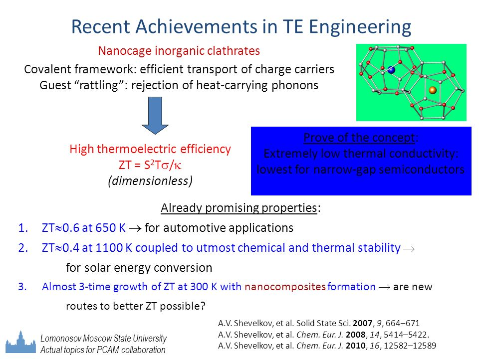 Prove of the concept: Extremely low thermal conductivity: lowest for narrow-gap semiconductors Recent Achievements in TE Engineering Nanocage inorgani
