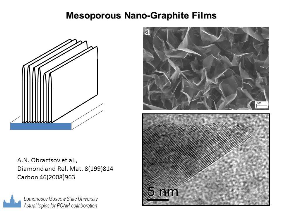 Mesoporous Nano-Graphite Films A.N. Obraztsov et al., Diamond and Rel. Mat. 8(199)814 Carbon 46(2008)963 Lomonosov Moscow State University Actual topi