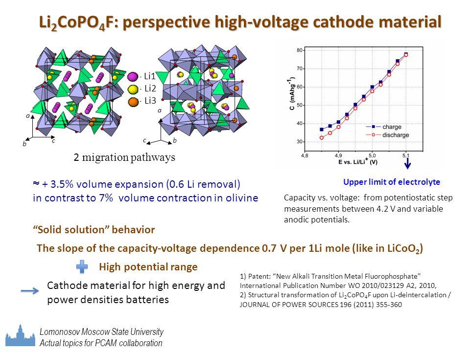 Li 2 CoPO 4 F: perspective high-voltage cathode material a c b a b c - Li1 - Li2 - Li3 2 migration pathways Capacity vs. voltage: from potentiostatic