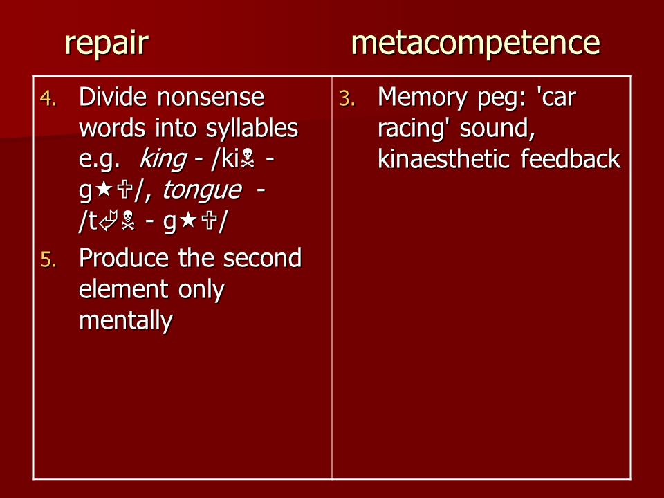 repair metacompetence 4. Divide nonsense words into syllables e.g. king - /ki - g /, tongue - /t - g / 5. Produce the second element only mentally 3.