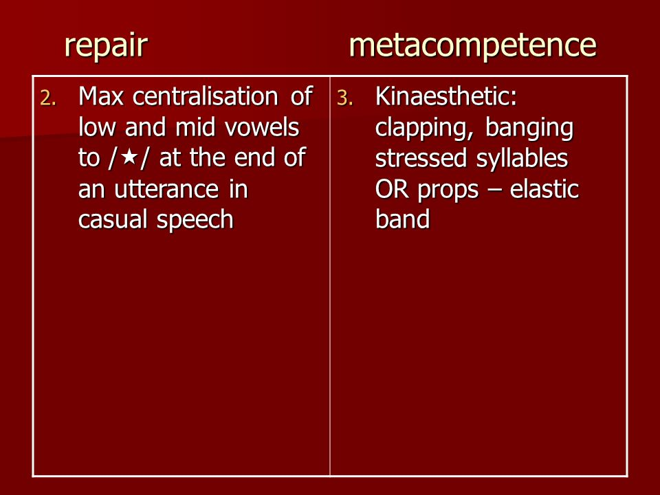 repair metacompetence 2. Max centralisation of low and mid vowels to / / at the end of an utterance in casual speech 3. Kinaesthetic: clapping, bangin