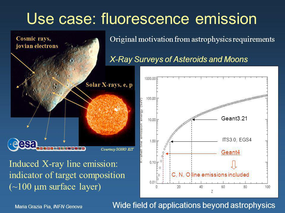Maria Grazia Pia, INFN Genova Courtesy ESA Space Environment & Effects Analysis Section X-Ray Surveys of Asteroids and Moons Induced X-ray line emission: indicator of target composition (~100 m surface layer) Cosmic rays, jovian electrons Geant3.21 ITS3.0, EGS4 Geant4 Solar X-rays, e, p Courtesy SOHO EIT C, N, O line emissions included Use case: fluorescence emission Original motivation from astrophysics requirements Wide field of applications beyond astrophysics