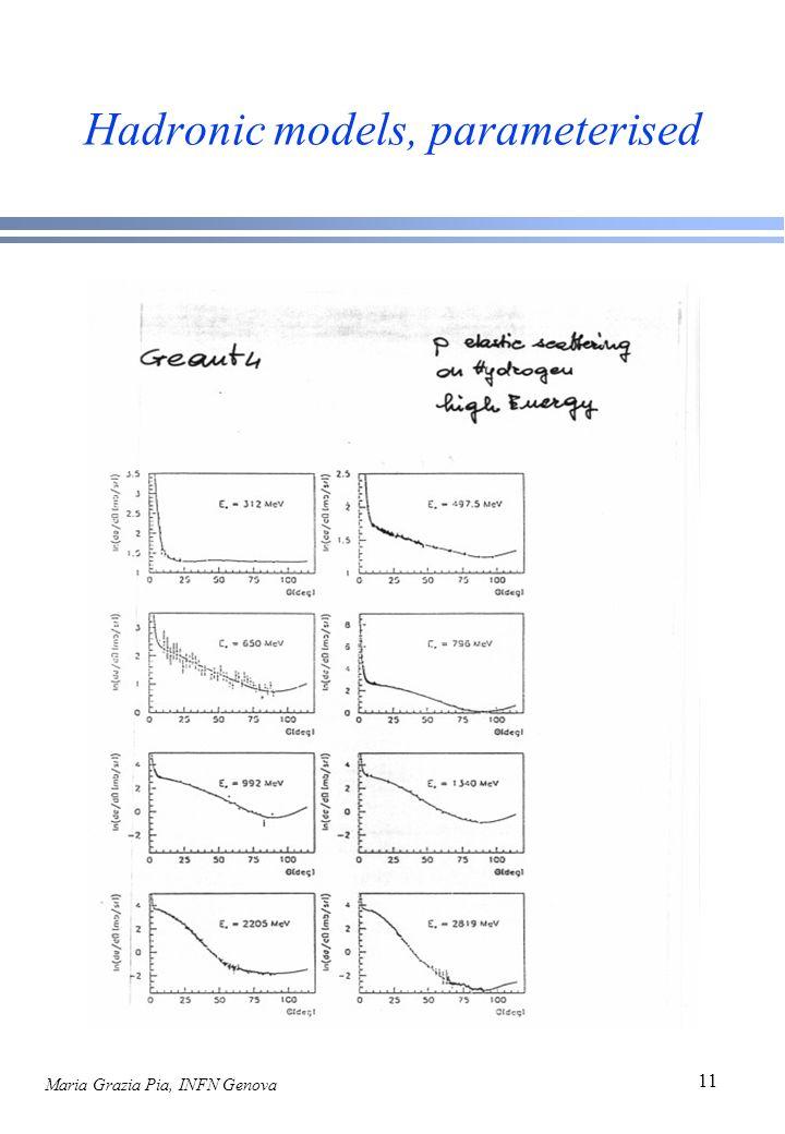 Maria Grazia Pia, INFN Genova 11 Hadronic models, parameterised
