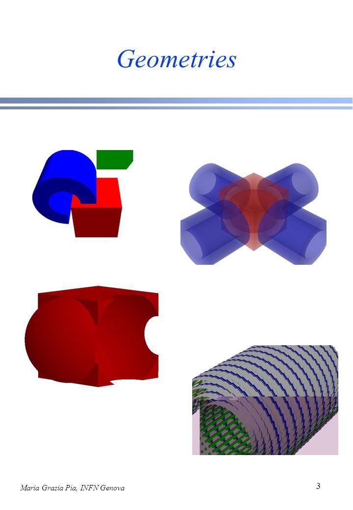 Maria Grazia Pia, INFN Genova 3 Geometries