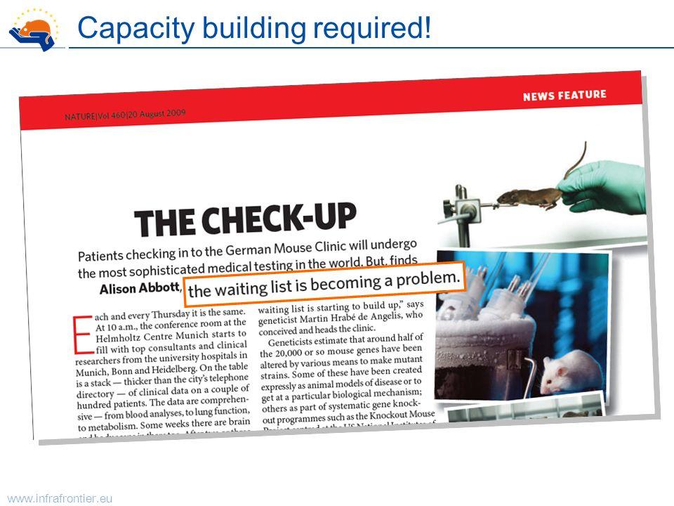 www.infrafrontier.eu Capacity building required!