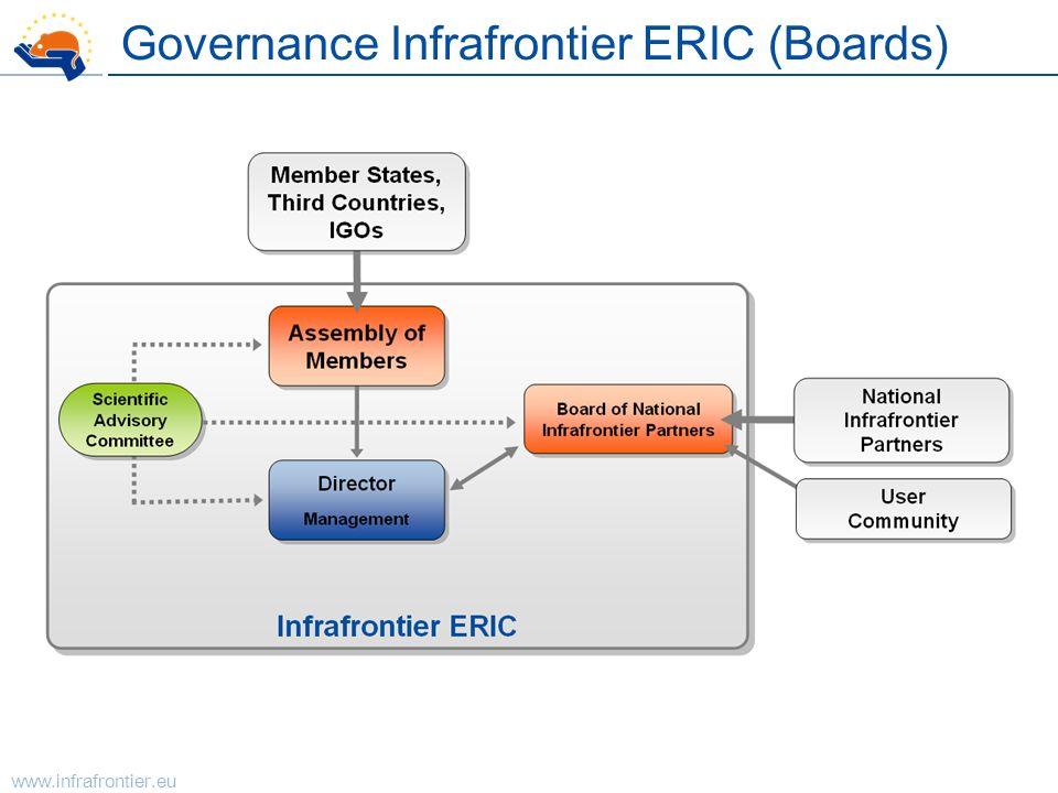 www.infrafrontier.eu Governance Infrafrontier ERIC (Boards)