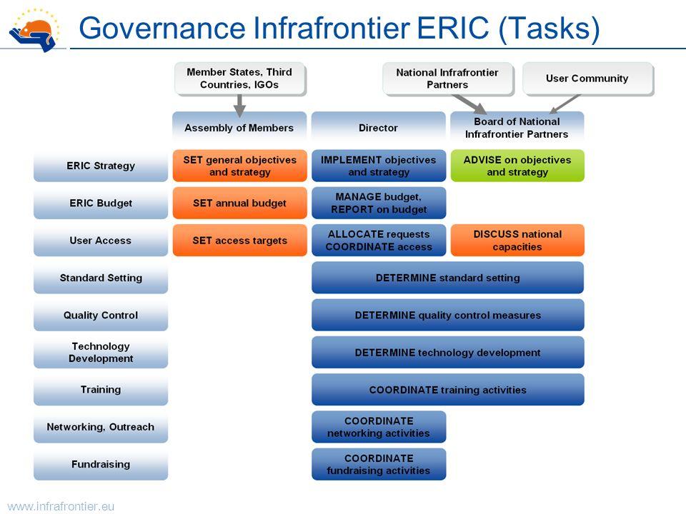 www.infrafrontier.eu Governance Infrafrontier ERIC (Tasks)