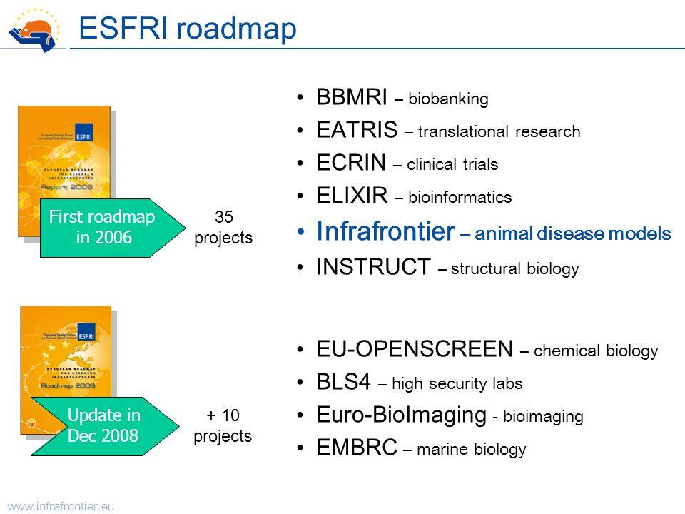 www.infrafrontier.eu ESFRI roadmap BBMRI – biobanking EATRIS – translational research ECRIN – clinical trials ELIXIR – bioinformatics Infrafrontier –