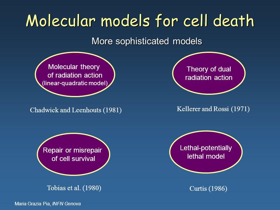 Maria Grazia Pia, INFN Genova Molecular theory of radiation action (linear-quadratic model) Theory of dual radiation action Repair or misrepair of cel