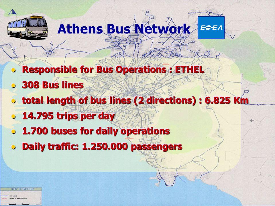 10 OASA December 2004 Athens Bus Network Responsible for Bus Operations : ETHEL Responsible for Bus Operations : ETHEL 308 Bus lines 308 Bus lines tot
