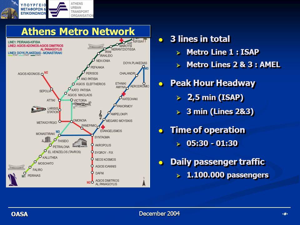 12 OASA December 2004 3 lines in total 3 lines in total Metro Line 1 : ISAP Metro Line 1 : ISAP Metro Lines 2 & 3 : AMEL Metro Lines 2 & 3 : AMEL Peak