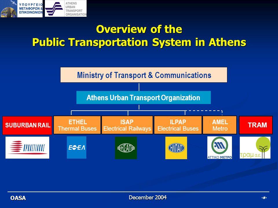 2 OASA December 2004 SUBURBAN RAIL TRAM ETHEL Thermal Buses ISAP Electrical Railways ILPAP Electrical Buses AMEL Metro Athens Urban Transport Organiza