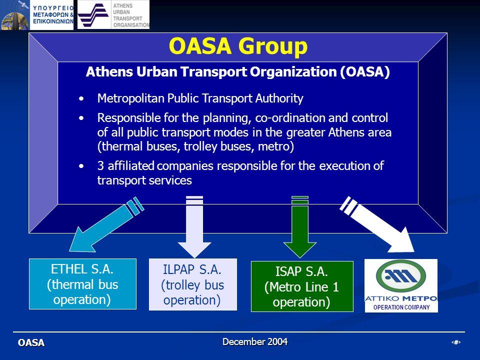3 OASA December 2004 Athens Urban Transport Organization (OASA) ETHEL S.A. (thermal bus operation) ILPAP S.A. (trolley bus operation) ISAP S.A. (Metro