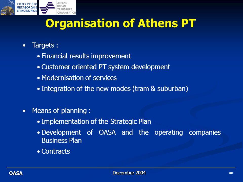 7 OASA December 2004 Organisation of Athens PT Targets : Financial results improvement Customer oriented PT system development Modernisation of servic