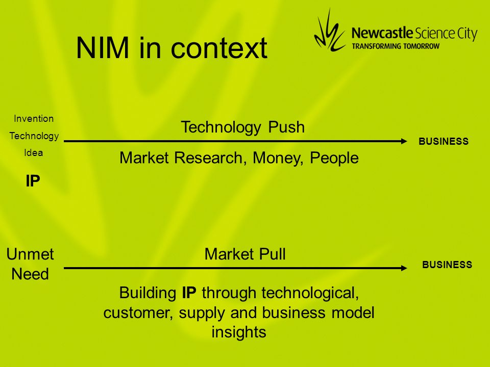 NIM in context Invention Technology Idea BUSINESS Unmet Need BUSINESS Technology Push Market Pull Market Research, Money, People IP Building IP throug