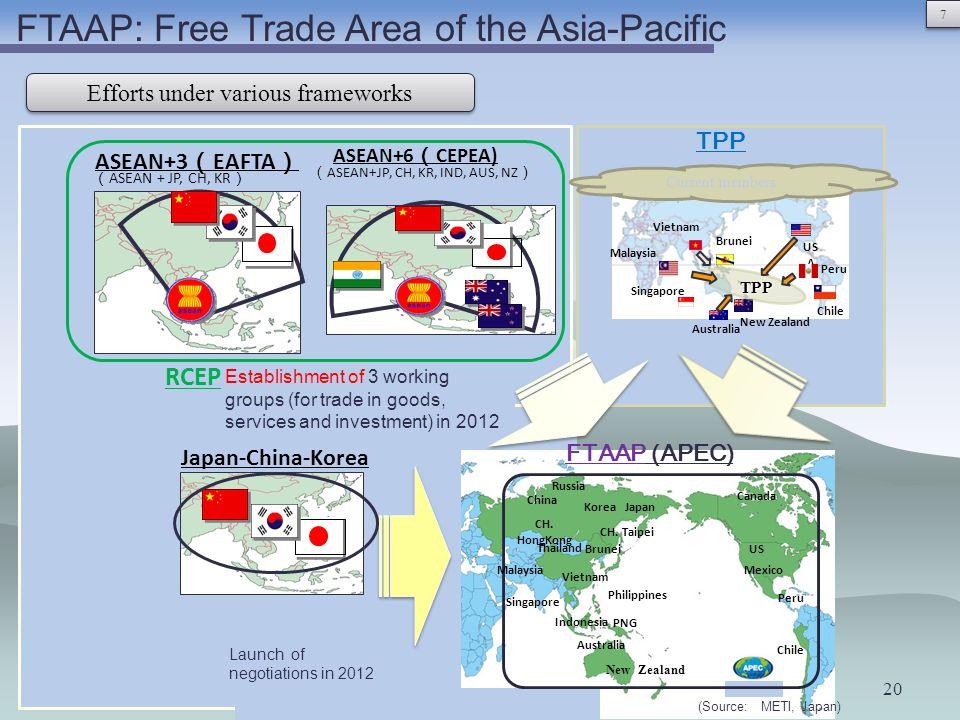 FTAAP: Free Trade Area of the Asia-Pacific 7 7 Viet Nam Singapore Brunei New Zealand Chile US A TPP Peru Australia Vietnam Malaysia Russia China CH. T