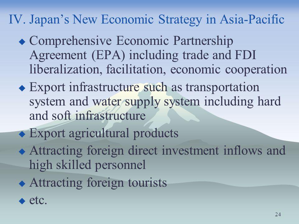 IV. Japans New Economic Strategy in Asia-Pacific Comprehensive Economic Partnership Agreement (EPA) including trade and FDI liberalization, facilitati