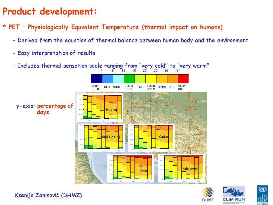 Product development: * CIT – Climate Index for Tourism – integrates thermal, aesthetic and physical parts - Thermal part measures energy balance human body-atmosphere - Aesthetic part is sky condition: from clear to overcast - Physical components are wind and rain - CIT describes quality of climate conditions for activities for which it is specifically designed unacceptableacceptable very poormarginalideal Ksenija Zaninović (DHMZ) Rating class CIT for cycling