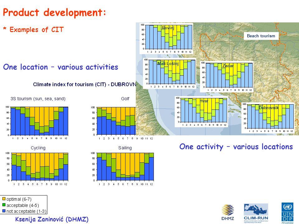 Product development: * Examples of CIT Ksenija Zaninović (DHMZ) One location – various activities One activity – various locations Rovinj Mali Lošinj