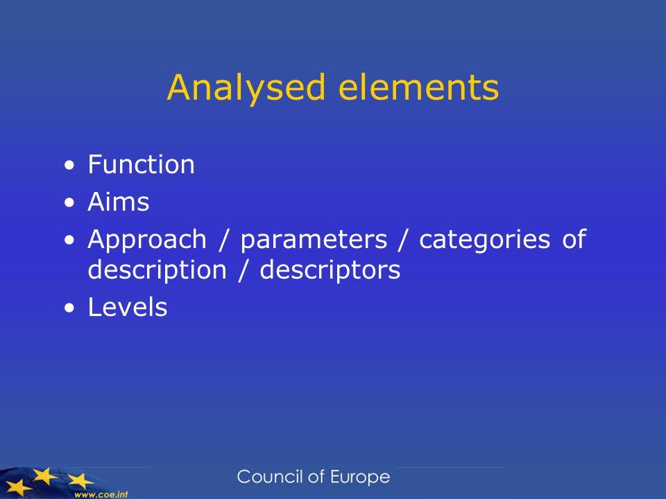Analysed elements Function Aims Approach / parameters / categories of description / descriptors Levels