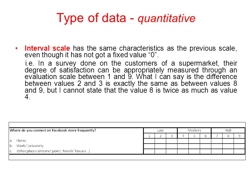 Interval scale has the same characteristics as the previous scale, even though it has not got a fixed value 0. i.e. In a survey done on the customers