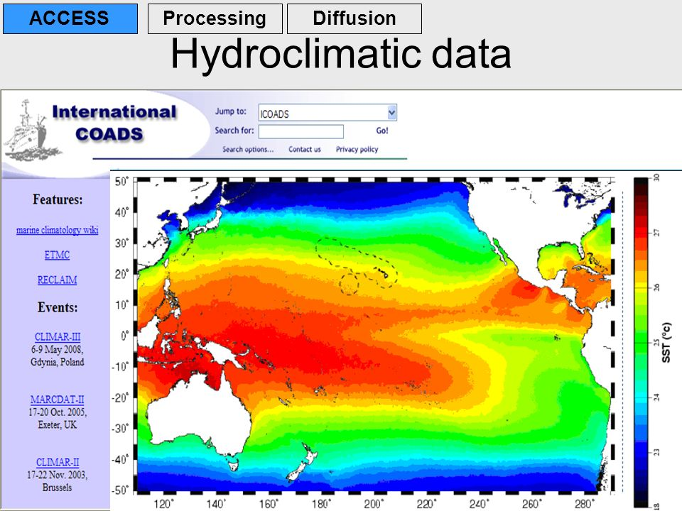 21 Hydroclimatic data ACCESSProcessingDiffusion