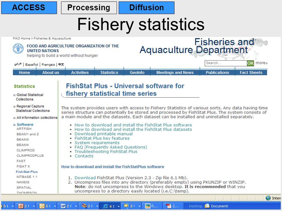 25 Fishery statistics ACCESSProcessingDiffusion