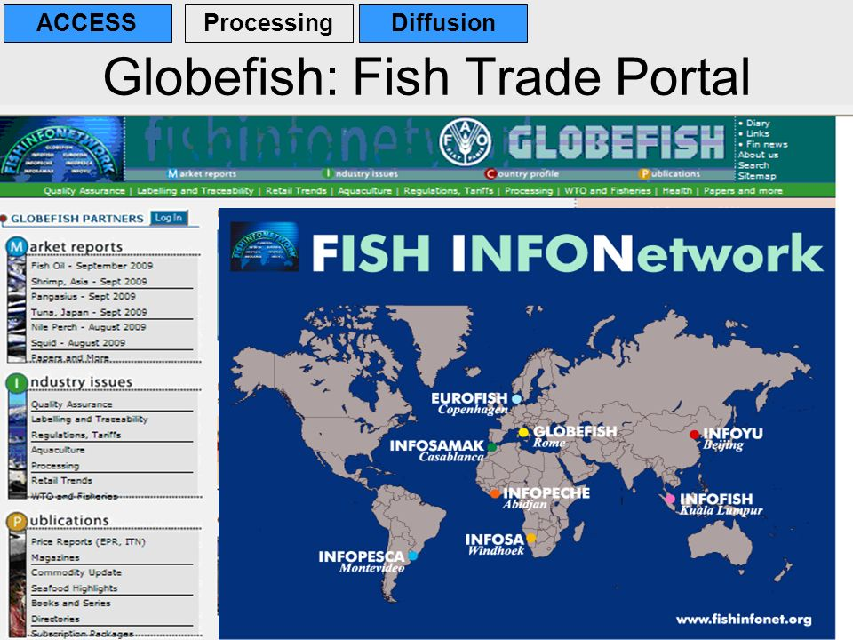 31 Globefish: Fish Trade Portal ACCESSProcessingDiffusion