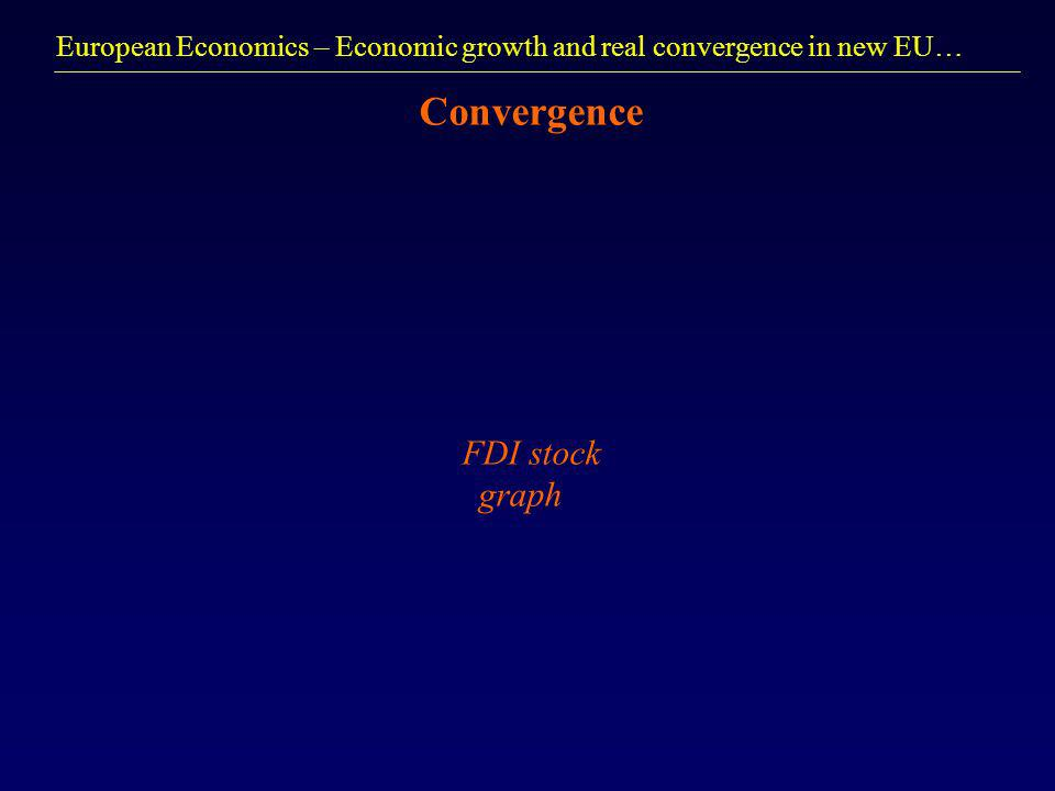 European Economics – Economic growth and real convergence in new EU… Convergence FDI stock graph