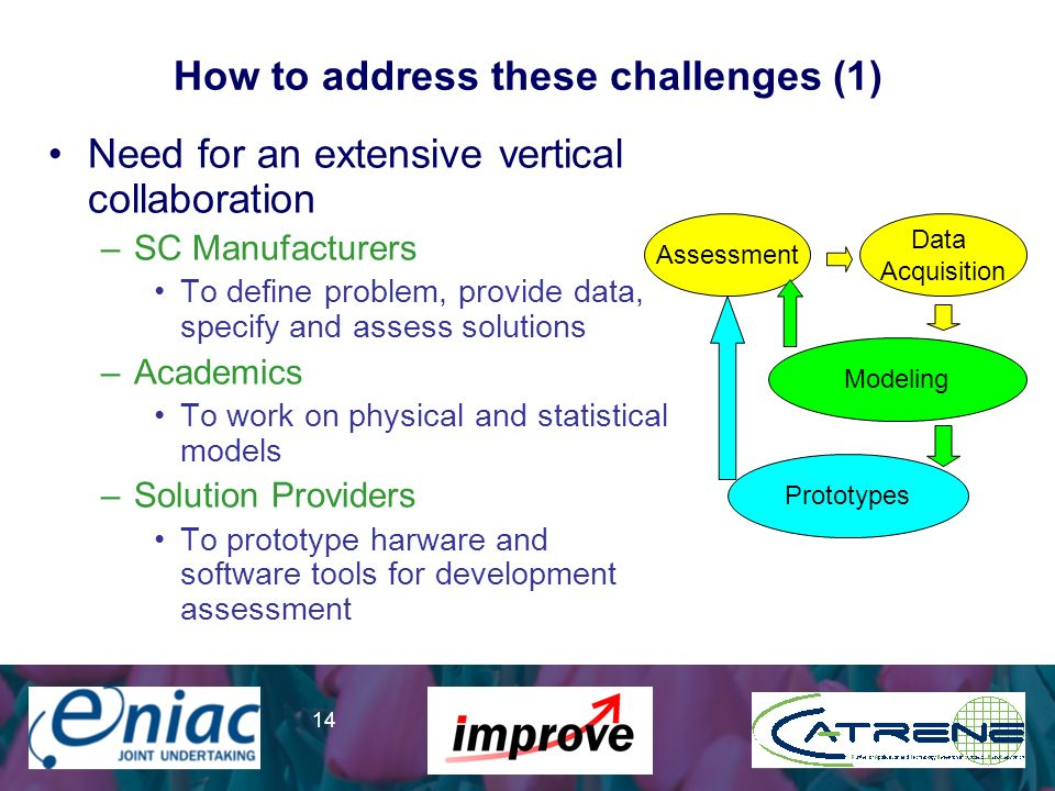 Presenter 14 How to address these challenges (1) Need for an extensive vertical collaboration –SC Manufacturers To define problem, provide data, specify and assess solutions –Academics To work on physical and statistical models –Solution Providers To prototype harware and software tools for development assessment Data Acquisition Modeling Prototypes Assessment