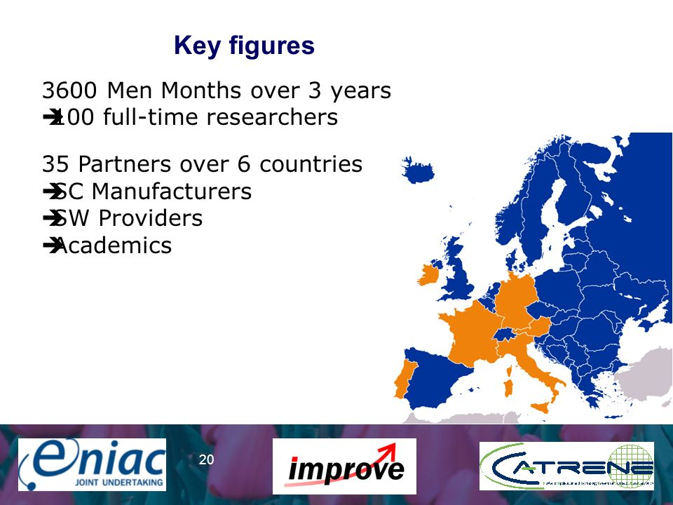 Presenter 20 Key figures 3600 Men Months over 3 years 100 full-time researchers 35 Partners over 6 countries SC Manufacturers SW Providers Academics