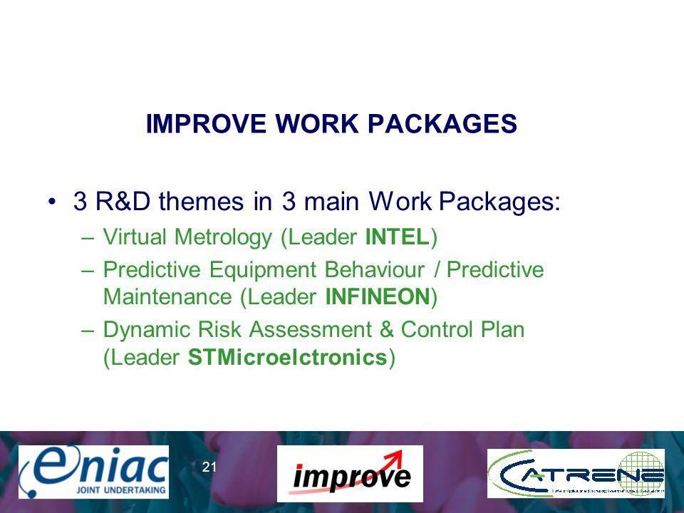 Presenter 21 IMPROVE WORK PACKAGES 3 R&D themes in 3 main Work Packages: –Virtual Metrology (Leader INTEL) –Predictive Equipment Behaviour / Predictiv