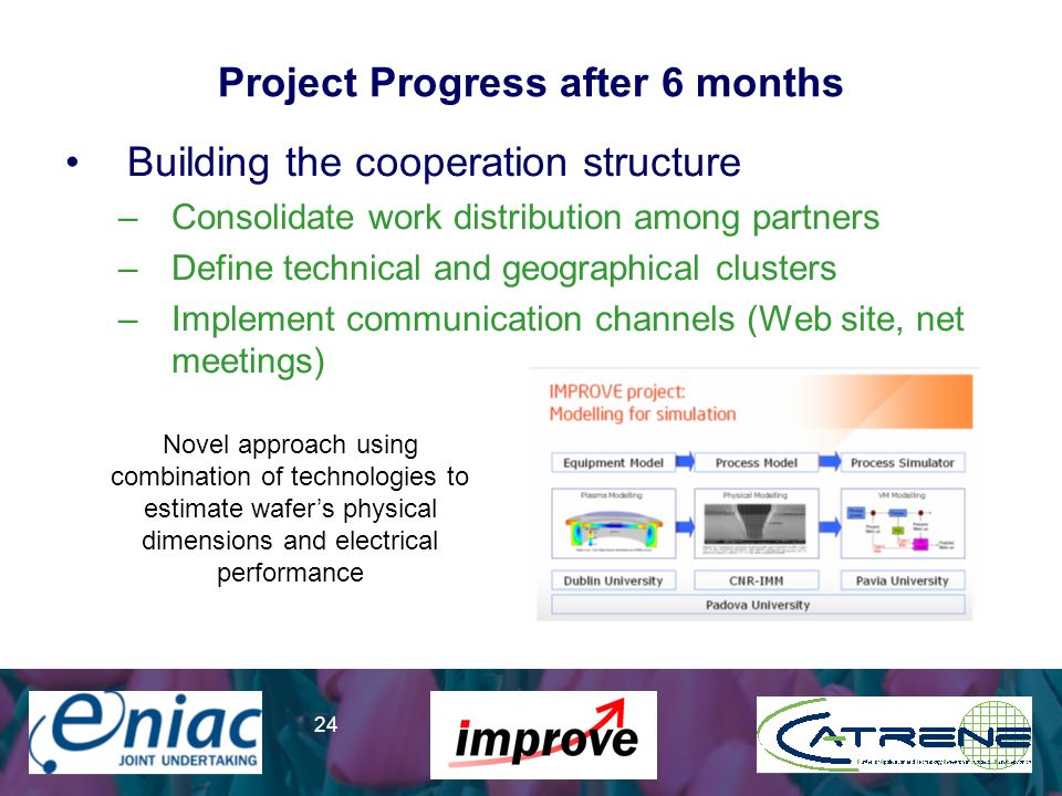 Presenter 24 Project Progress after 6 months Building the cooperation structure –Consolidate work distribution among partners –Define technical and ge