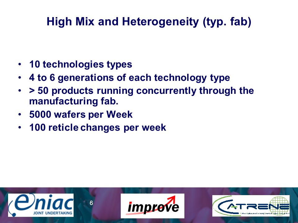 Presenter 6 High Mix and Heterogeneity (typ. fab) 10 technologies types 4 to 6 generations of each technology type > 50 products running concurrently