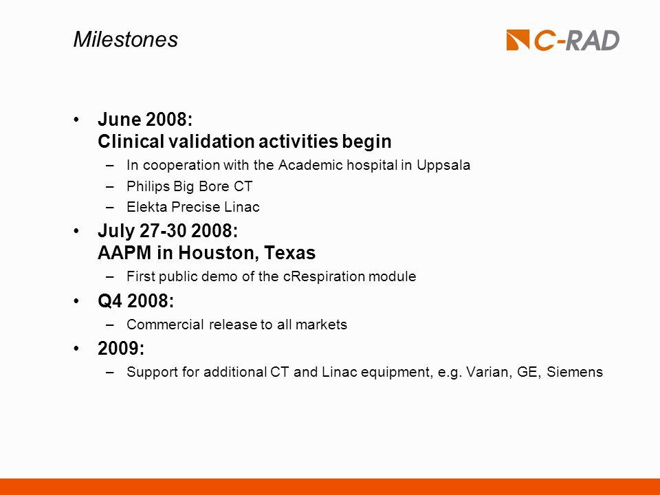 Milestones June 2008: Clinical validation activities begin –In cooperation with the Academic hospital in Uppsala –Philips Big Bore CT –Elekta Precise