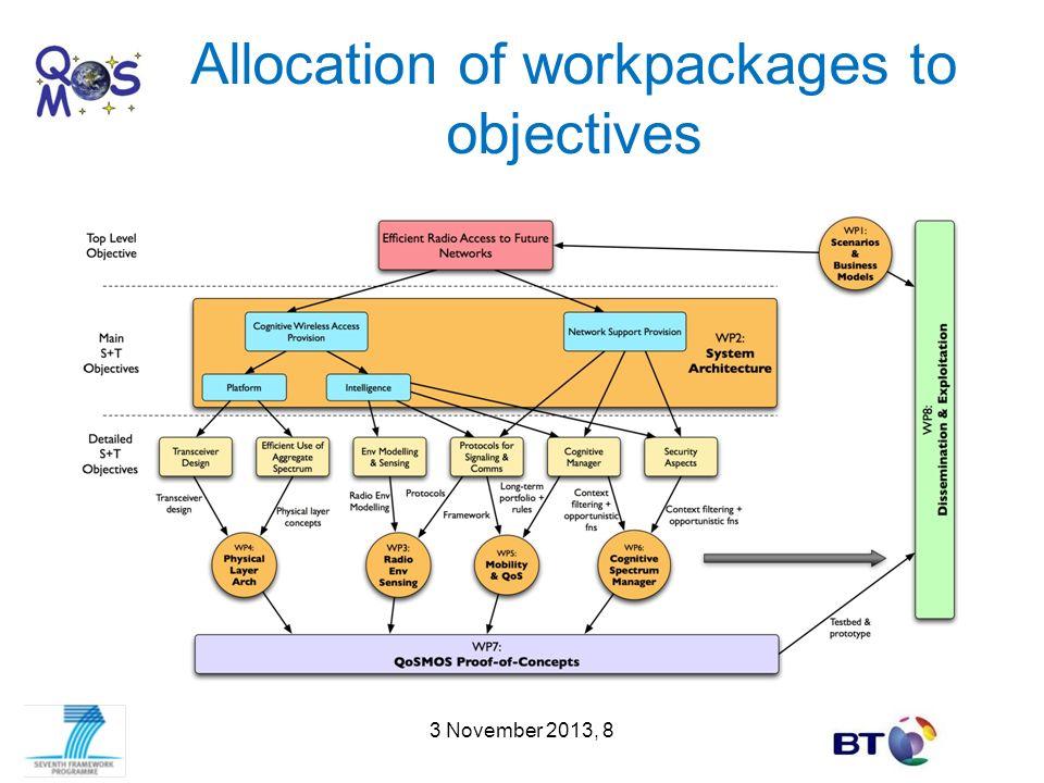 3 November 2013, 9 Workplan