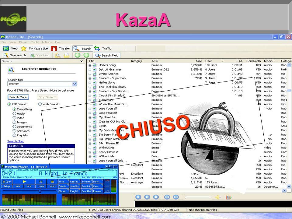 KazaA CHIUSO