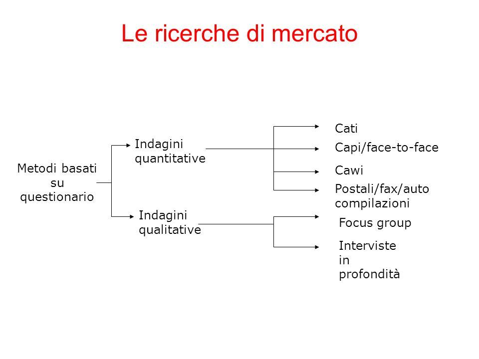 Cati Capi/face-to-face Cawi Postali/fax/auto compilazioni Focus group Interviste in profondità Indagini quantitative Indagini qualitative Metodi basati su questionario Le ricerche di mercato