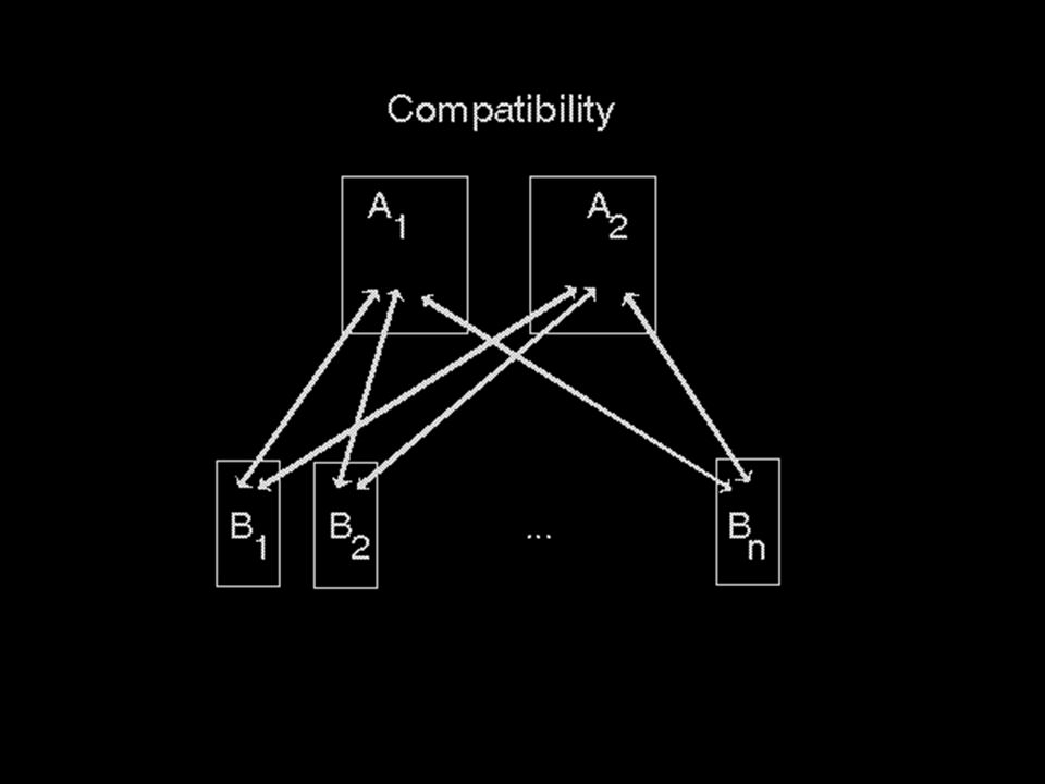 Copyright SDA Bocconi 2005 Competing Technologies, Network Externalities …n 28 Case 3: Compatibility and variety