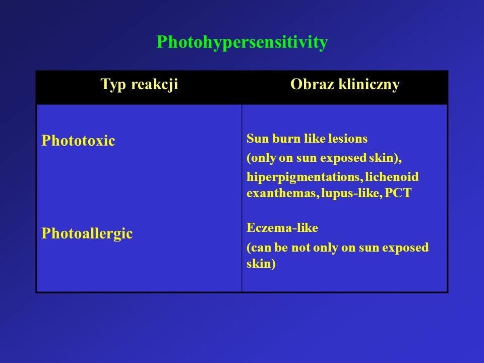 Photohypersensitivity Typ reakcjiObraz kliniczny Phototoxic Photoallergic Sun burn like lesions (only on sun exposed skin), hiperpigmentations, lichen