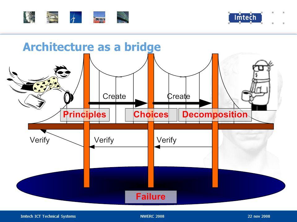 Imtech ICT Technical SystemsNWERC 2008 22 nov 2008 Architecture as a bridge