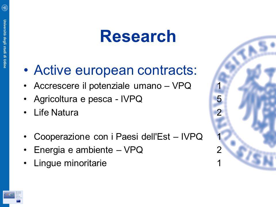 Research Active european contracts: Accrescere il potenziale umano – VPQ1 Agricoltura e pesca - IVPQ5 Life Natura2 Cooperazione con i Paesi dell Est – IVPQ1 Energia e ambiente – VPQ2 Lingue minoritarie1