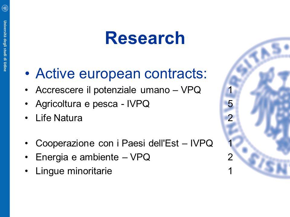 Research Active european contracts: Accrescere il potenziale umano – VPQ1 Agricoltura e pesca - IVPQ5 Life Natura2 Cooperazione con i Paesi dell'Est –