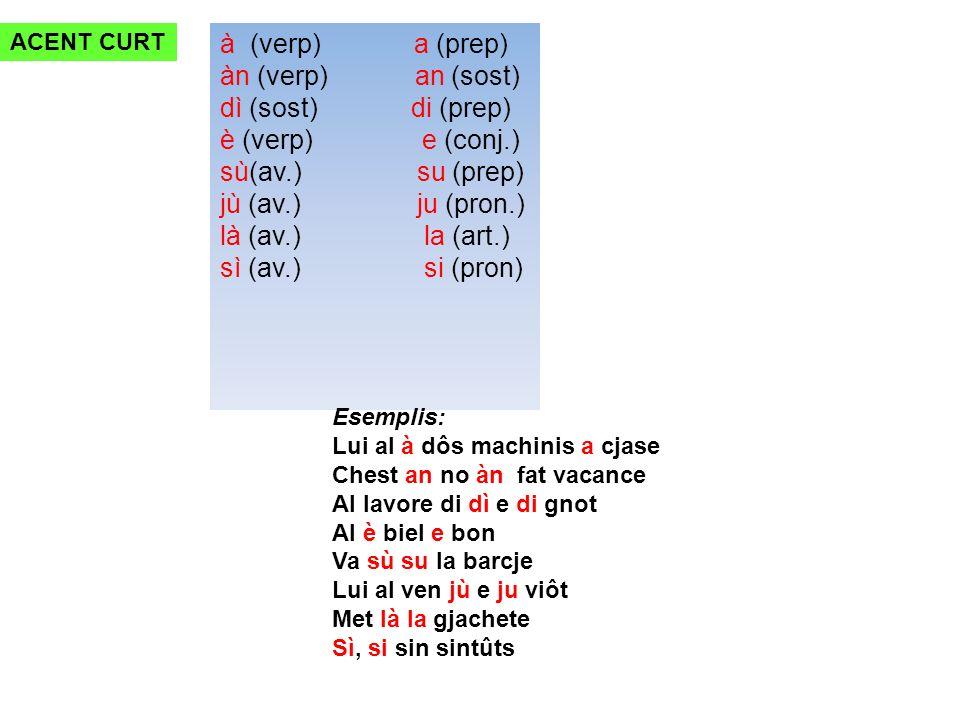 ACENT CURT à (verp) a (prep) àn (verp) an (sost) dì (sost) di (prep) è (verp) e (conj.) sù(av.) su (prep) jù (av.) ju (pron.) là (av.) la (art.) sì (a