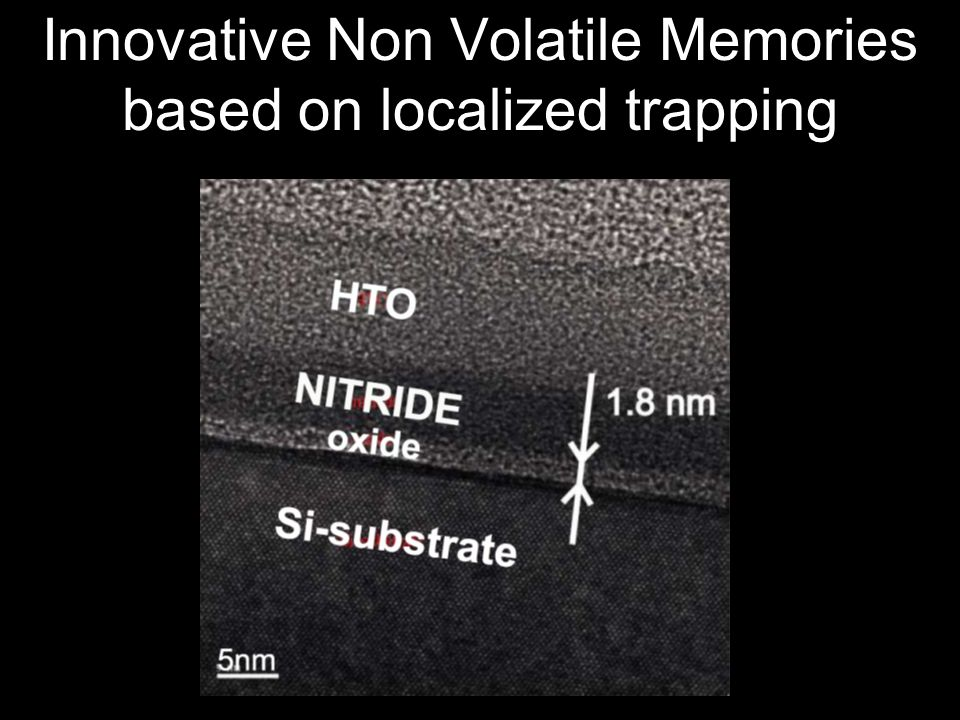 Innovative Non Volatile Memories based on localized trapping