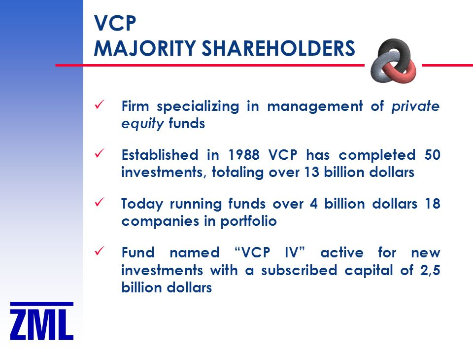 VCP MAJORITY SHAREHOLDERS Firm specializing in management of private equity funds Established in 1988 VCP has completed 50 investments, totaling over
